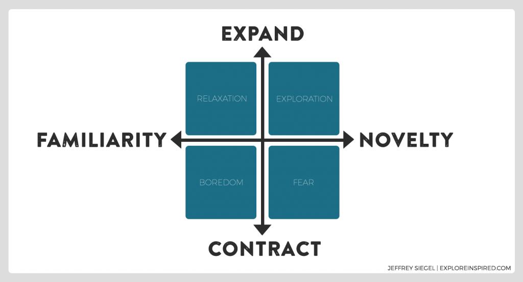 JES-EXI-quadrant